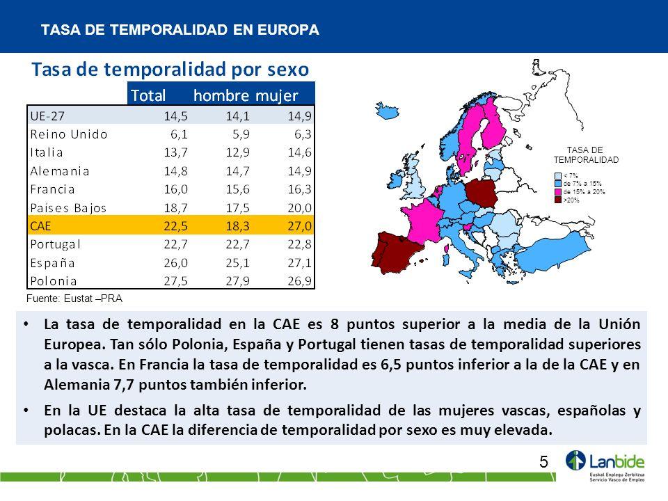 TASA DE TEMPORALIDAD EN EUROPA