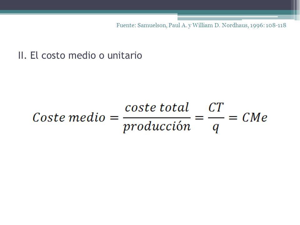 II. El costo medio o unitario