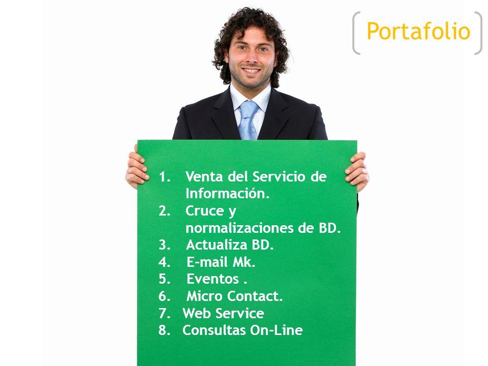 Portafolio Venta del Servicio de Información.