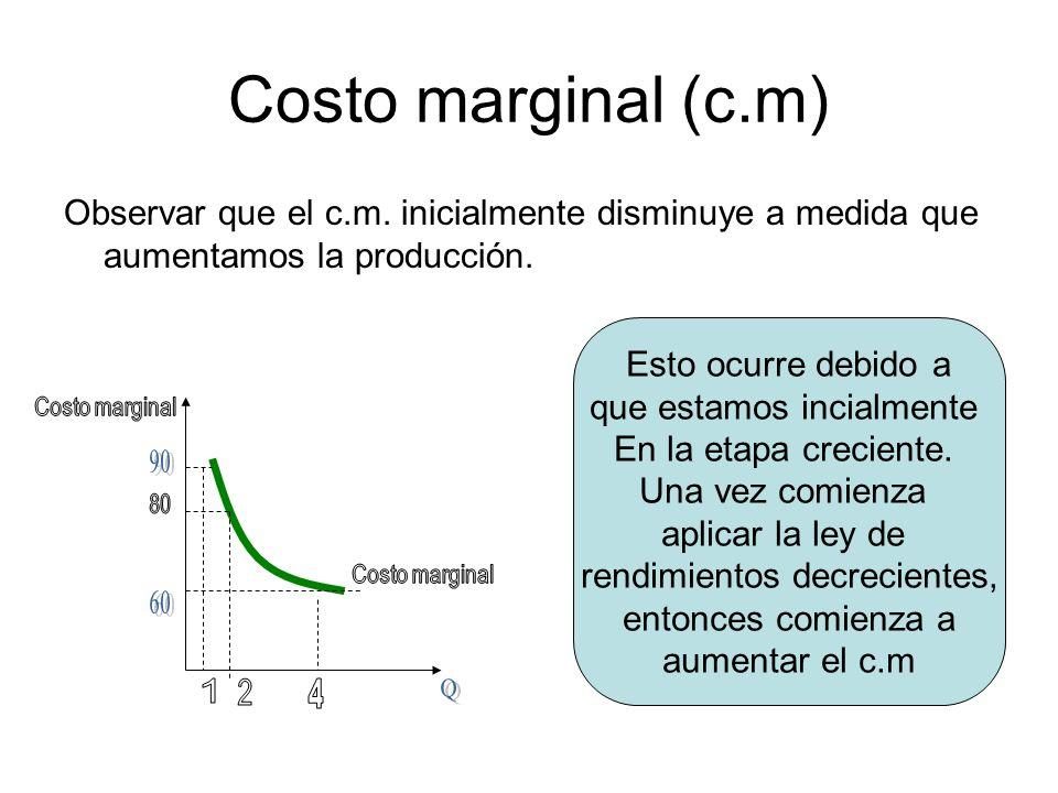 Costo marginal (c.m) Observar que el c.m. inicialmente disminuye a medida que aumentamos la producción.
