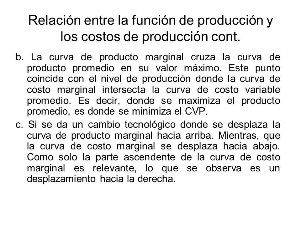 Relación entre la función de producción y los costos de producción cont.