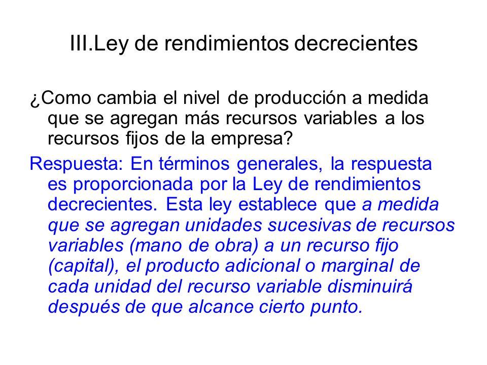 III.Ley de rendimientos decrecientes
