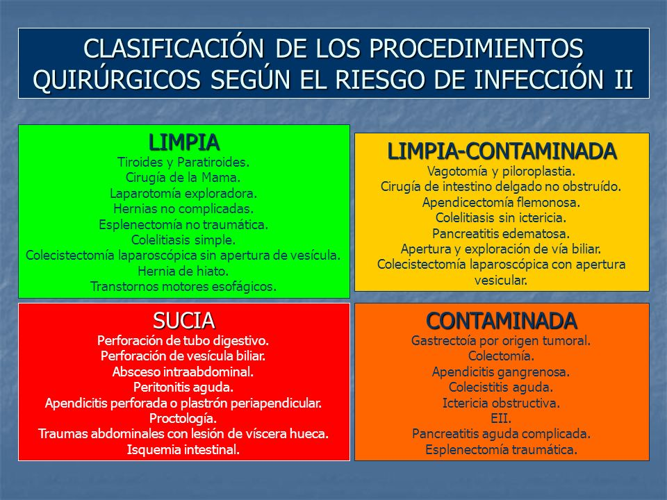 CLASIFICACIÓN DE LOS PROCEDIMIENTOS QUIRÚRGICOS SEGÚN EL RIESGO DE INFECCIÓN II