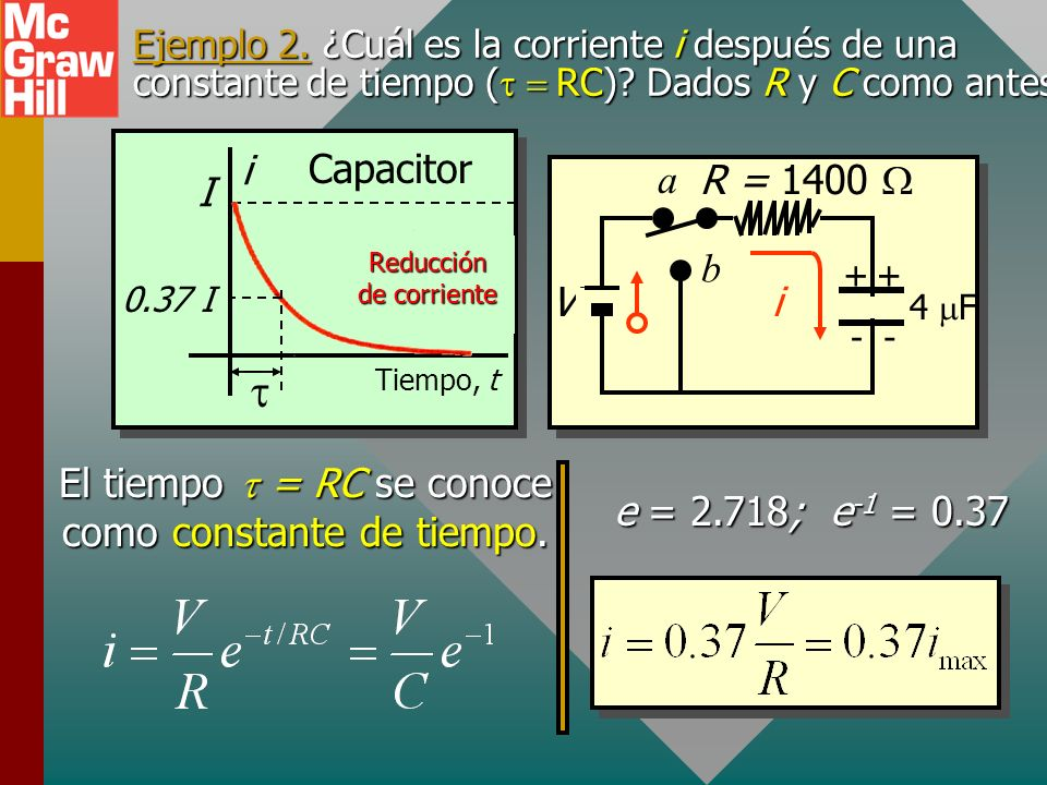 t R = 1400 W V a b i I Current Decay Capacitor