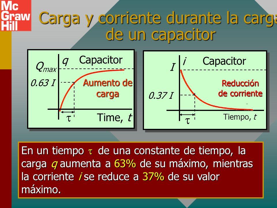 Carga y corriente durante la carga de un capacitor