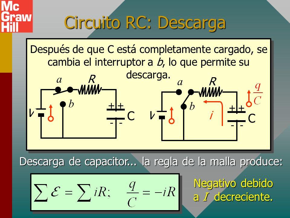 Circuito RC: Descarga C C R V a b R V a b i