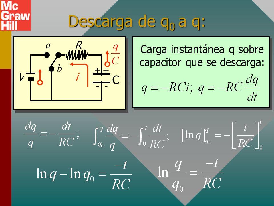 Carga instantánea q sobre capacitor que se descarga:
