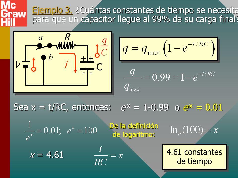 De la definición de logaritmo: