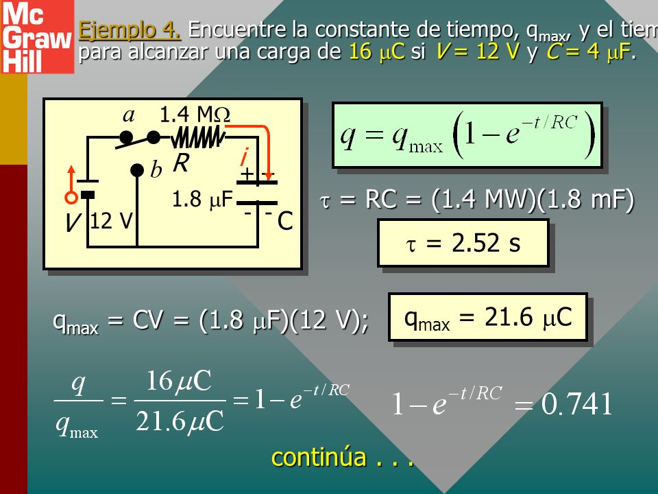 a i R b t = RC = (1.4 MW)(1.8 mF) C V t = 2.52 s qmax = 21.6 mC