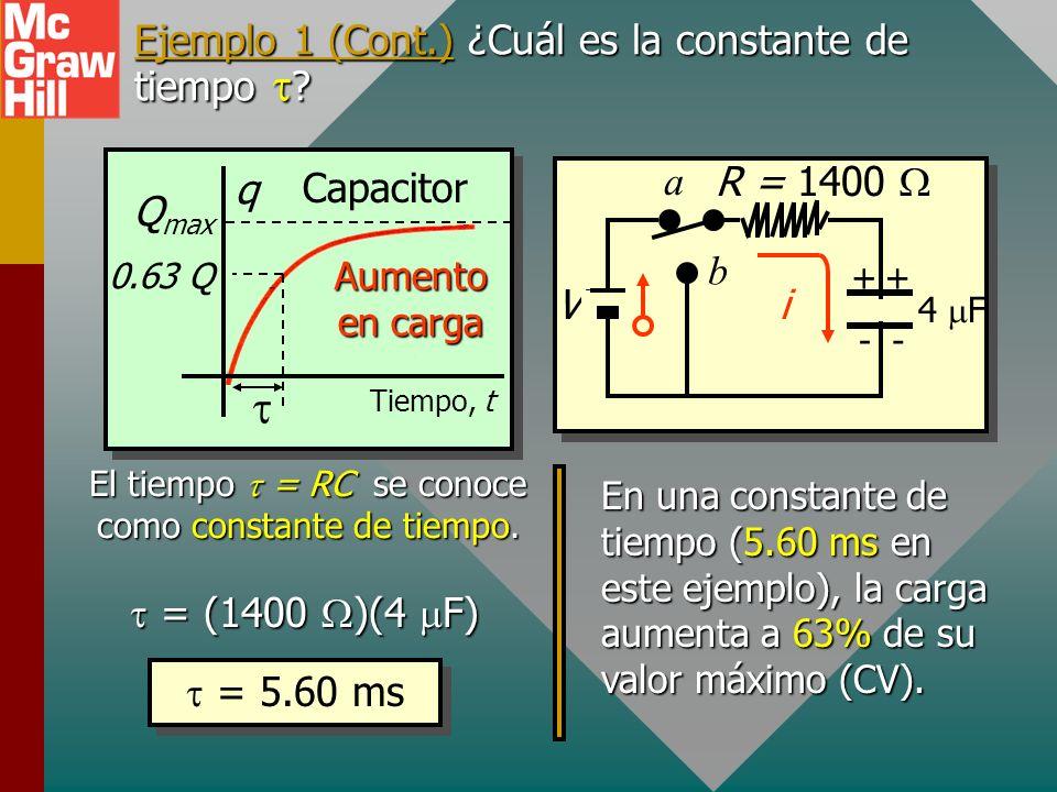 Ejemplo 1 (Cont.) ¿Cuál es la constante de tiempo t