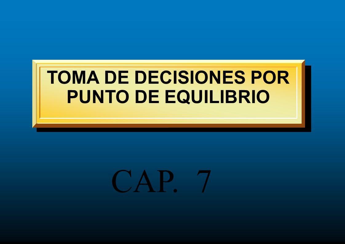 TOMA DE DECISIONES POR PUNTO DE EQUILIBRIO