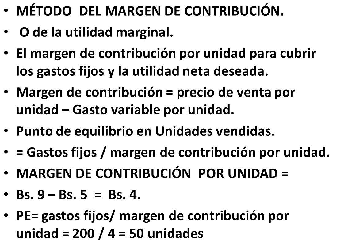 MÉTODO DEL MARGEN DE CONTRIBUCIÓN.