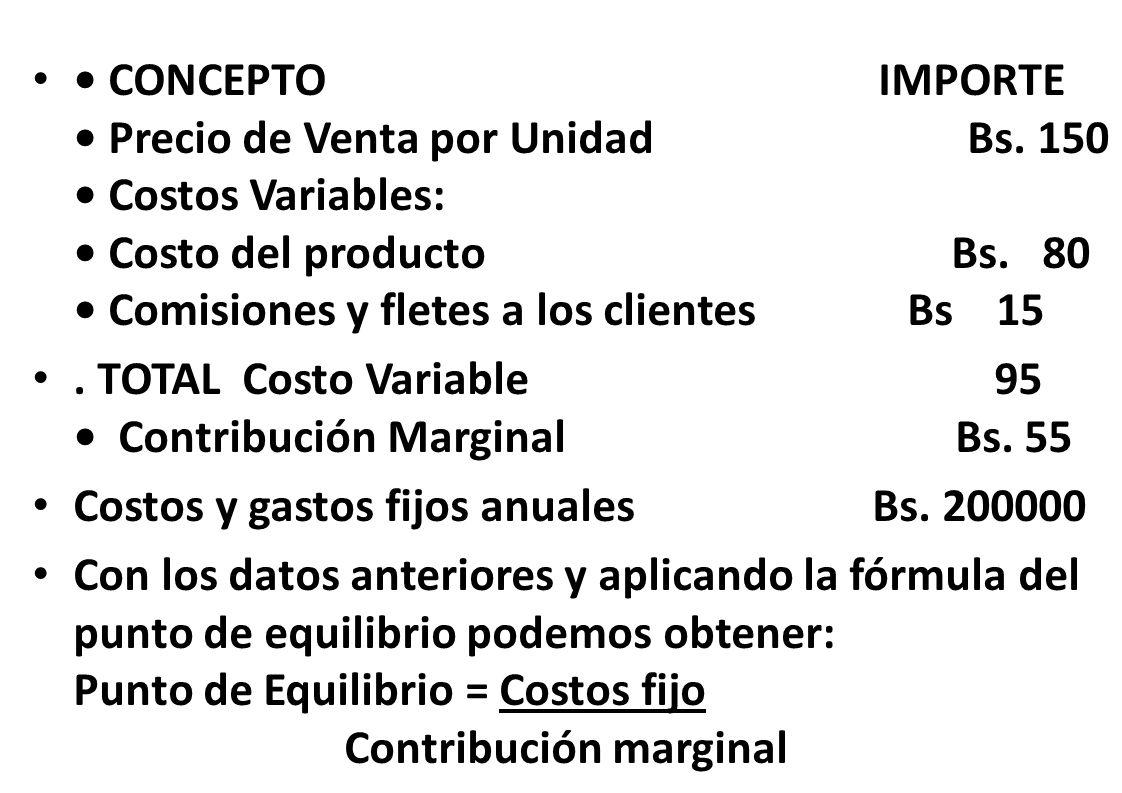 • CONCEPTO IMPORTE • Precio de Venta por Unidad Bs
