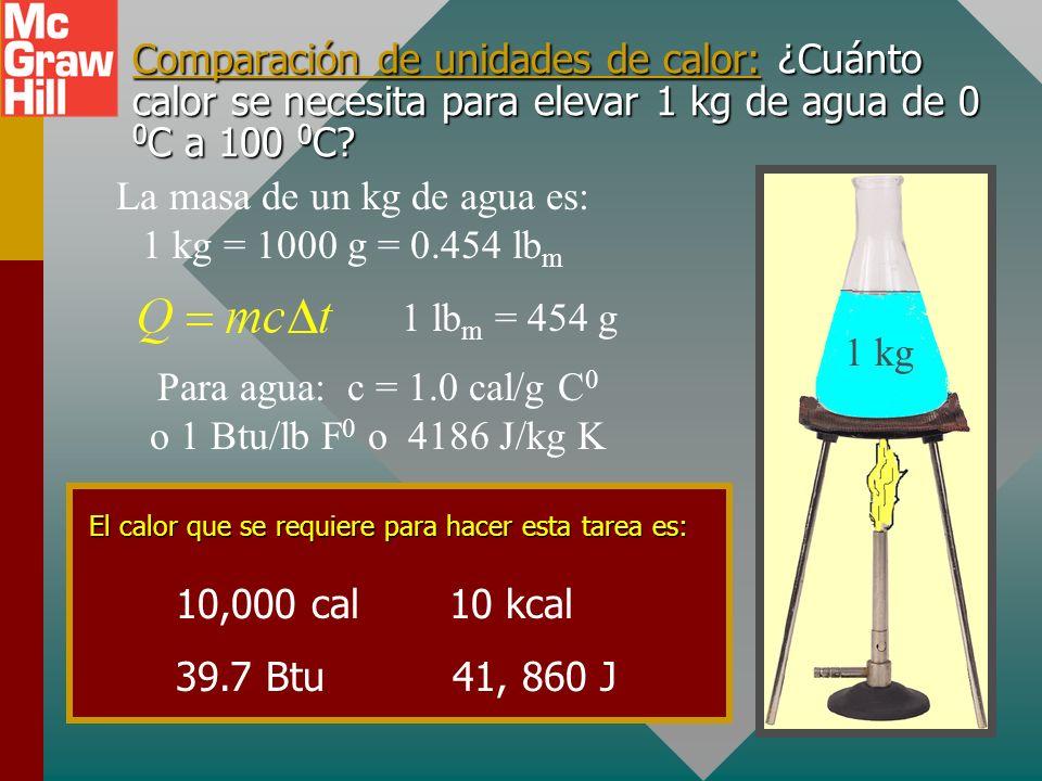 La masa de un kg de agua es: 1 kg = 1000 g = 0.454 lbm