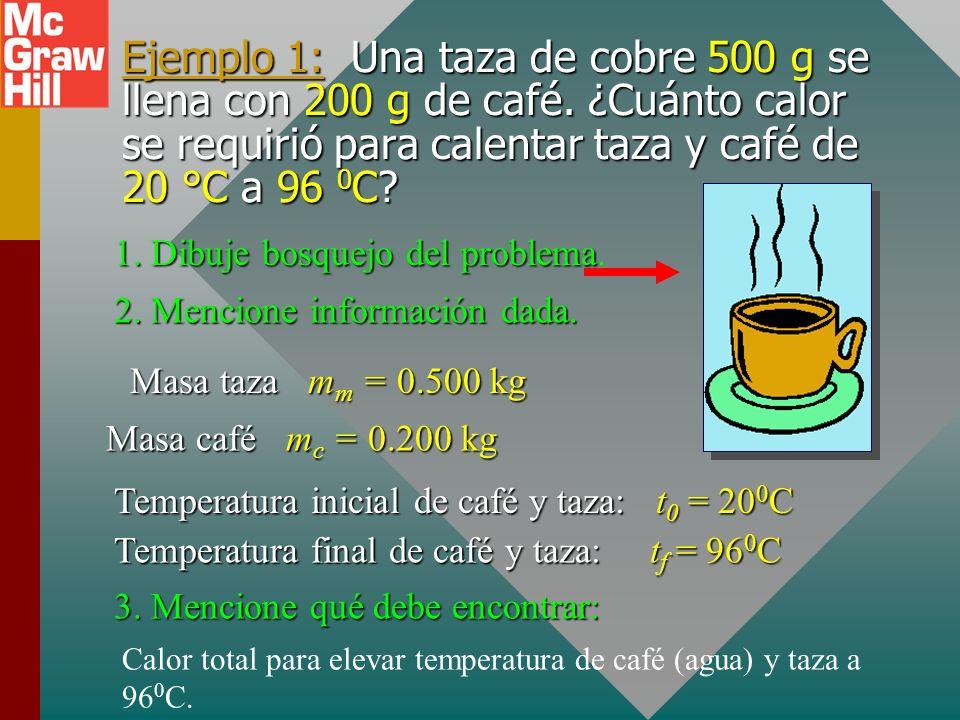 Ejemplo 1: Una taza de cobre 500 g se llena con 200 g de café