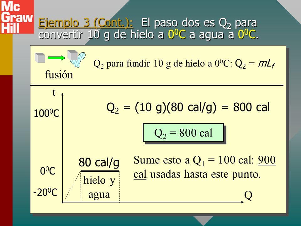 Sume esto a Q1 = 100 cal: 900 cal usadas hasta este punto. 80 cal/g