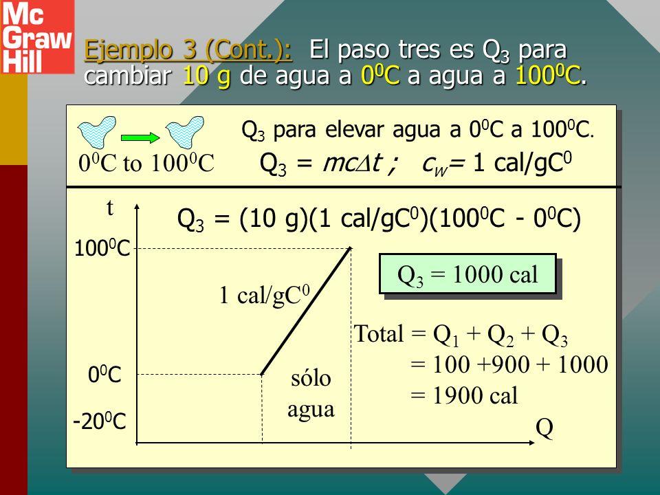Ejemplo 3 (Cont.): El paso tres es Q3 para cambiar 10 g de agua a 00C a agua a 1000C.