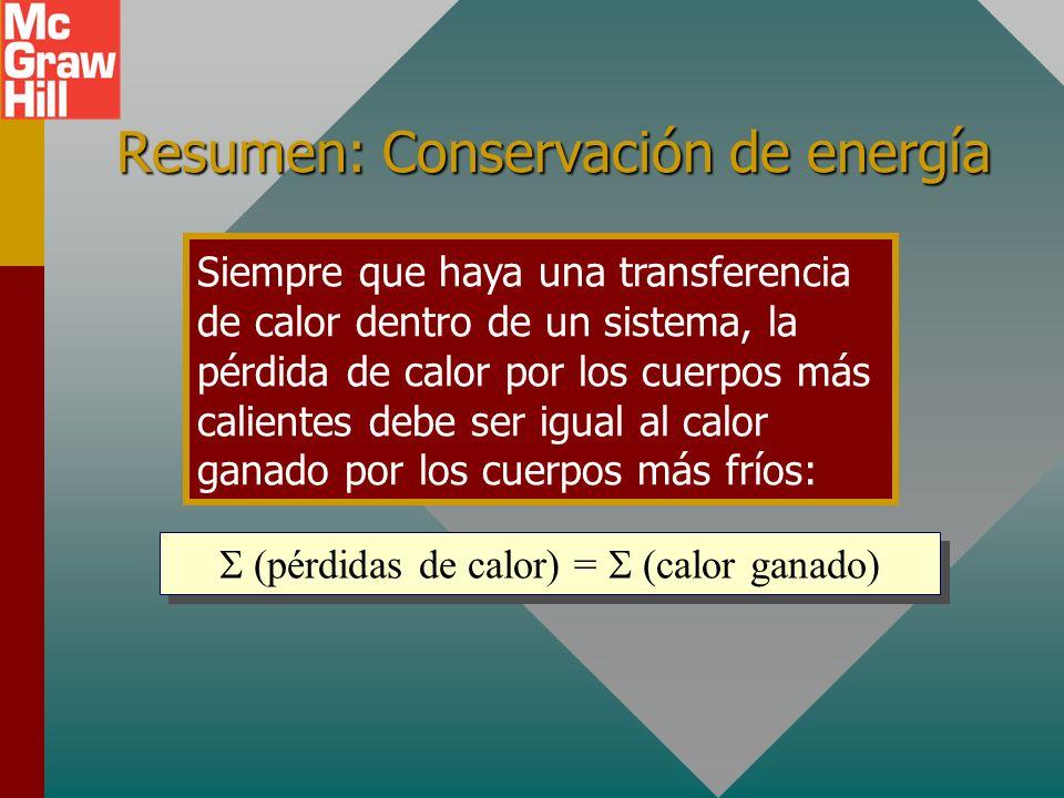 Resumen: Conservación de energía