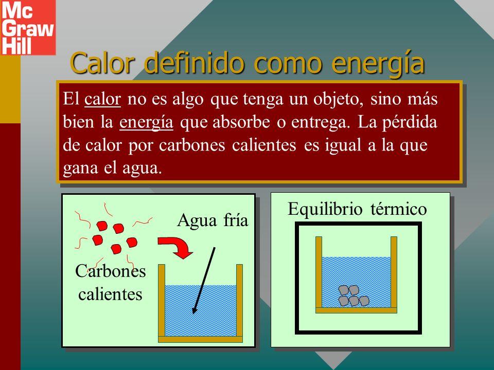 Calor definido como energía