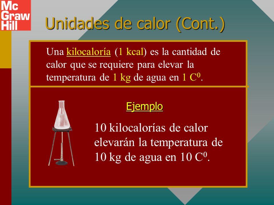 Unidades de calor (Cont.)
