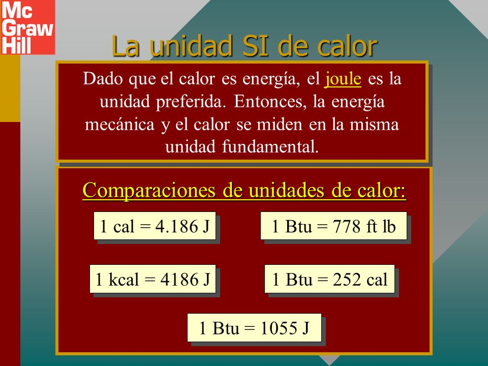 Comparaciones de unidades de calor: