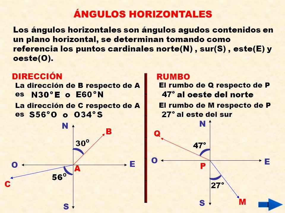 ) ( ( ) ÁNGULOS HORIZONTALES