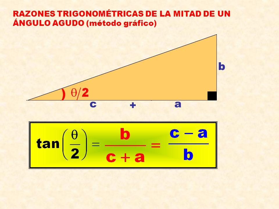 RAZONES TRIGONOMÉTRICAS DE LA MITAD DE UN ÁNGULO AGUDO (método gráfico)