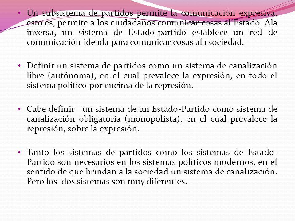Un subsistema de partidos permite la comunicación expresiva, esto es, permite a los ciudadanos comunicar cosas al Estado. Ala inversa, un sistema de Estado-partido establece un red de comunicación ideada para comunicar cosas ala sociedad.