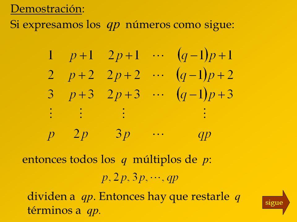 Si expresamos los qp números como sigue: