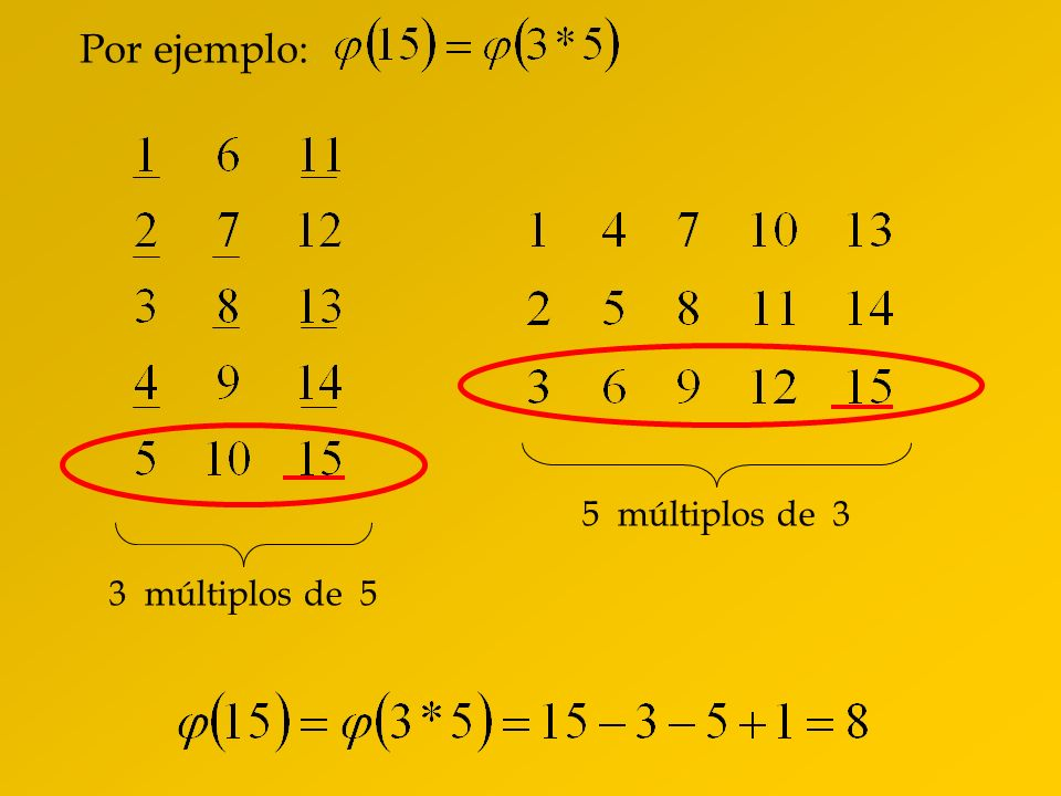 Por ejemplo: 5 múltiplos de 3 3 múltiplos de 5