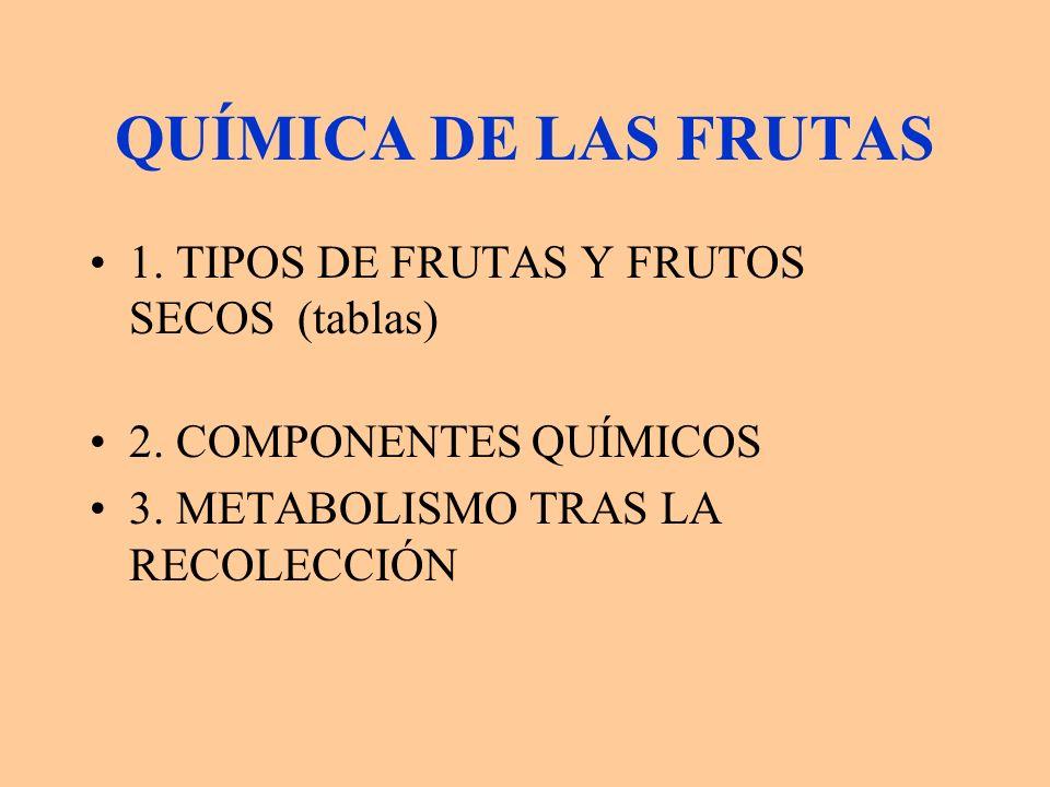 QUÍMICA DE LAS FRUTAS 1. TIPOS DE FRUTAS Y FRUTOS SECOS (tablas)