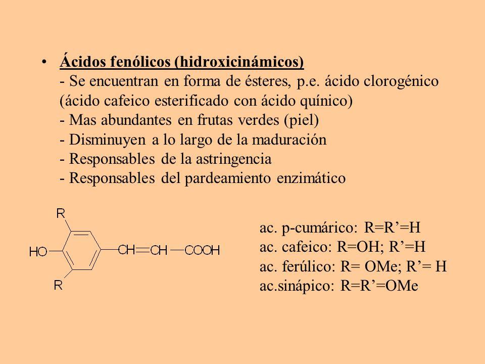 Ácidos fenólicos (hidroxicinámicos) - Se encuentran en forma de ésteres, p.e. ácido clorogénico (ácido cafeico esterificado con ácido quínico) - Mas abundantes en frutas verdes (piel) - Disminuyen a lo largo de la maduración - Responsables de la astringencia - Responsables del pardeamiento enzimático