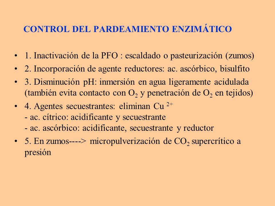 CONTROL DEL PARDEAMIENTO ENZIMÁTICO