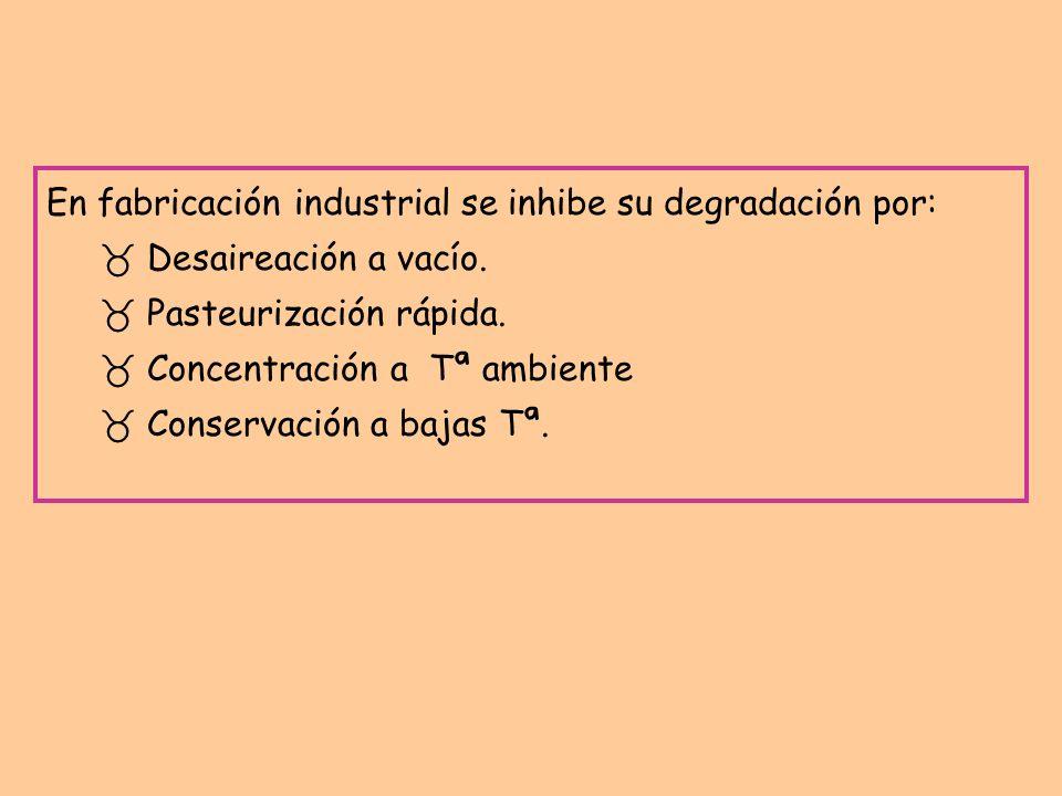 En fabricación industrial se inhibe su degradación por: