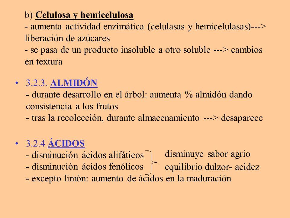 b) Celulosa y hemicelulosa - aumenta actividad enzimática (celulasas y hemicelulasas)---> liberación de azúcares - se pasa de un producto insoluble a otro soluble ---> cambios en textura