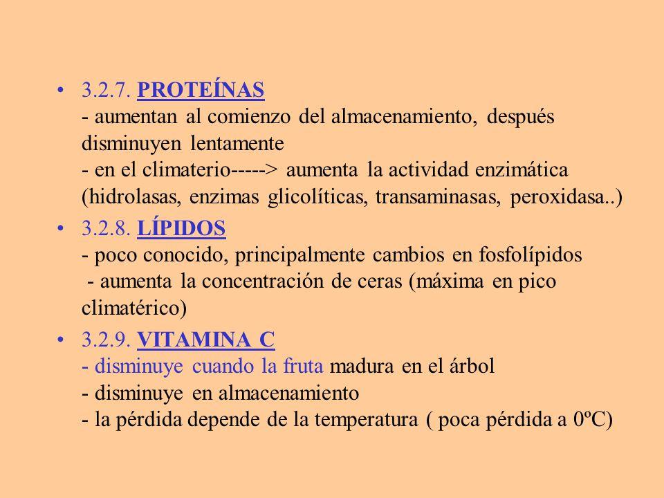 3.2.7. PROTEÍNAS - aumentan al comienzo del almacenamiento, después disminuyen lentamente - en el climaterio-----> aumenta la actividad enzimática (hidrolasas, enzimas glicolíticas, transaminasas, peroxidasa..)