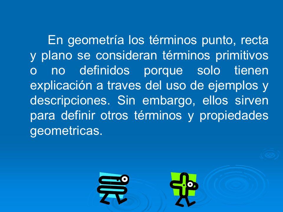 En geometría los términos punto, recta y plano se consideran términos primitivos o no definidos porque solo tienen explicación a traves del uso de ejemplos y descripciones.