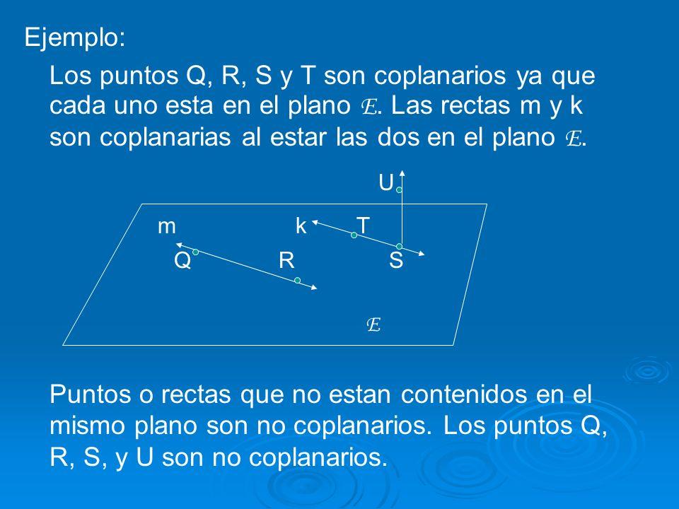 Ejemplo: Los puntos Q, R, S y T son coplanarios ya que cada uno esta en el plano E. Las rectas m y k son coplanarias al estar las dos en el plano E.