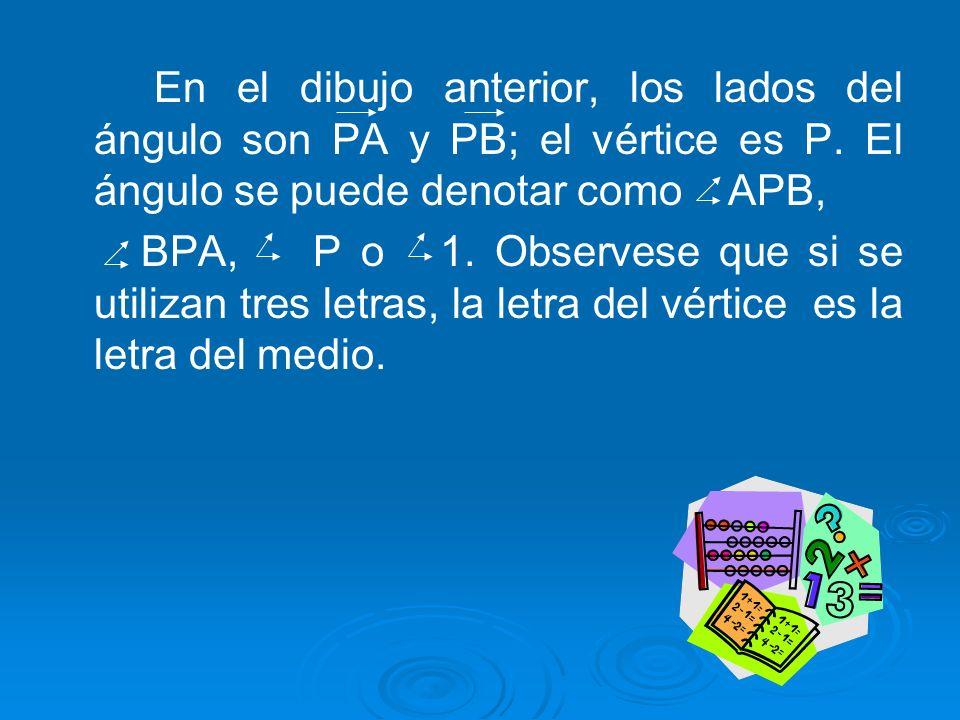 En el dibujo anterior, los lados del ángulo son PA y PB; el vértice es P. El ángulo se puede denotar como APB,