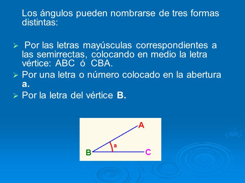 Los ángulos pueden nombrarse de tres formas distintas: