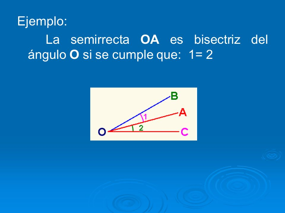 Ejemplo: La semirrecta OA es bisectriz del ángulo O si se cumple que: 1= 2