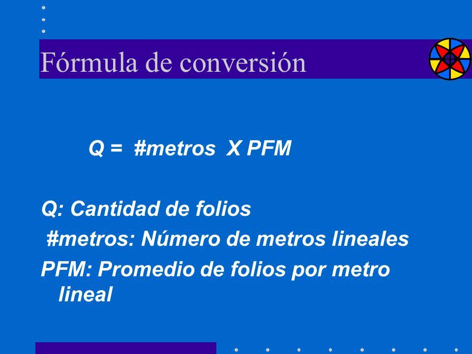 Fórmula de conversión Q = #metros X PFM Q: Cantidad de folios