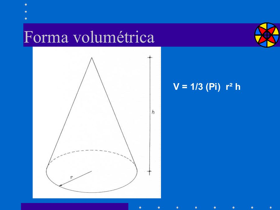 Forma volumétrica V = 1/3 (Pi) r² h