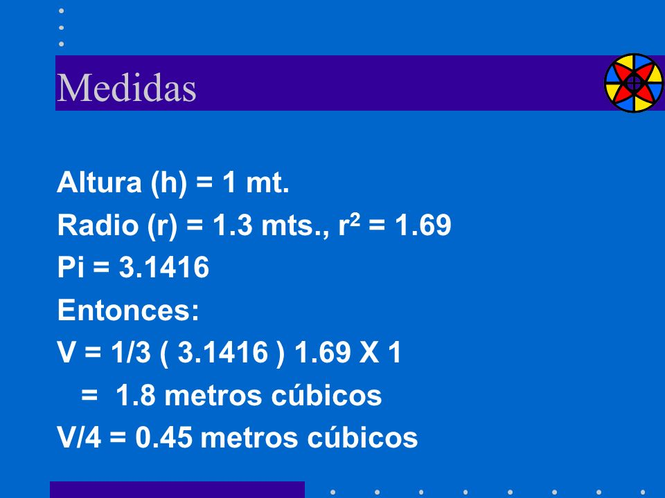 Medidas Altura (h) = 1 mt. Radio (r) = 1.3 mts., r2 = 1.69 Pi = 3.1416