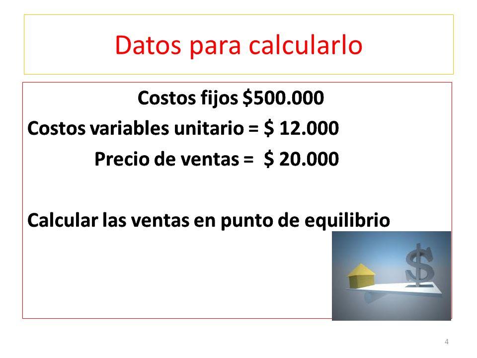 Datos para calcularlo Costos fijos $500.000