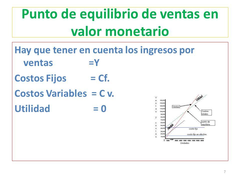 Punto de equilibrio de ventas en valor monetario