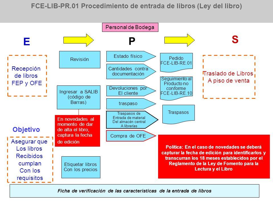 S E P FCE-LIB-PR.01 Procedimiento de entrada de libros (Ley del libro)