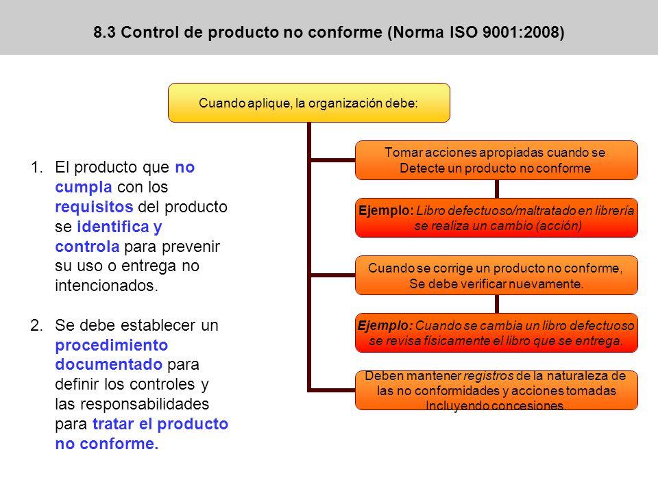 8.3 Control de producto no conforme (Norma ISO 9001:2008)