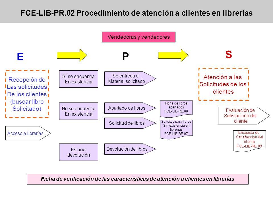 FCE-LIB-PR.02 Procedimiento de atención a clientes en librerías