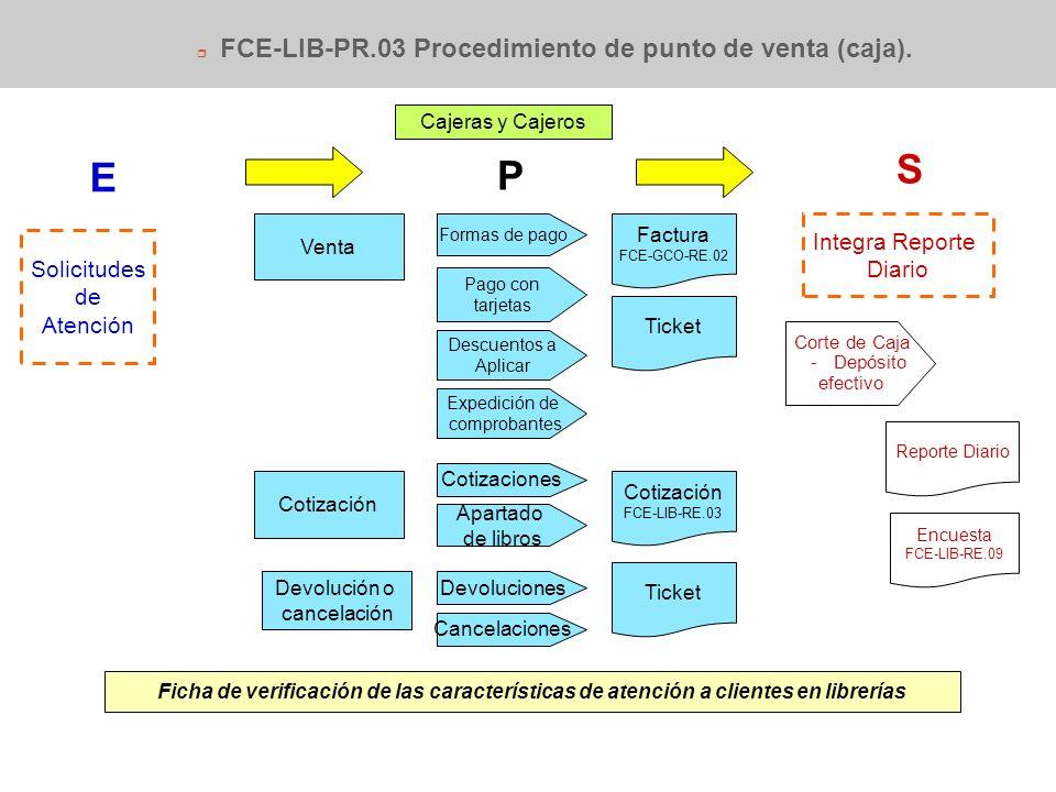 FCE-LIB-PR.03 Procedimiento de punto de venta (caja).